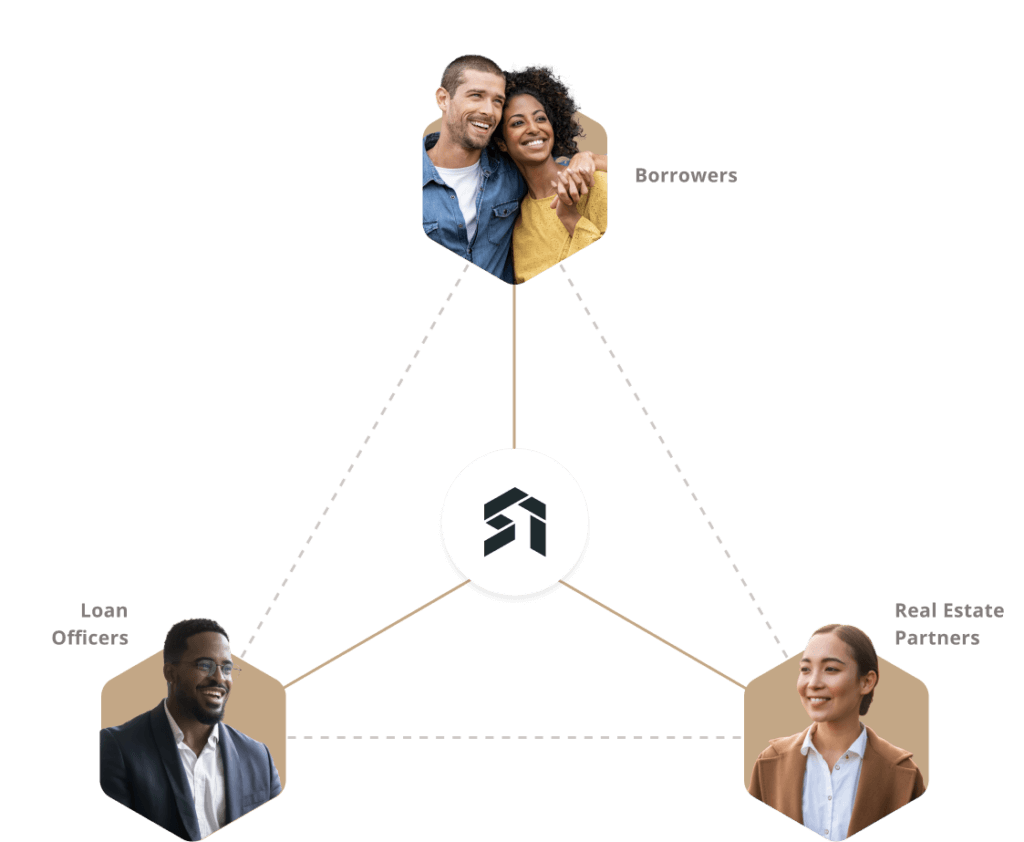 Connected partnership